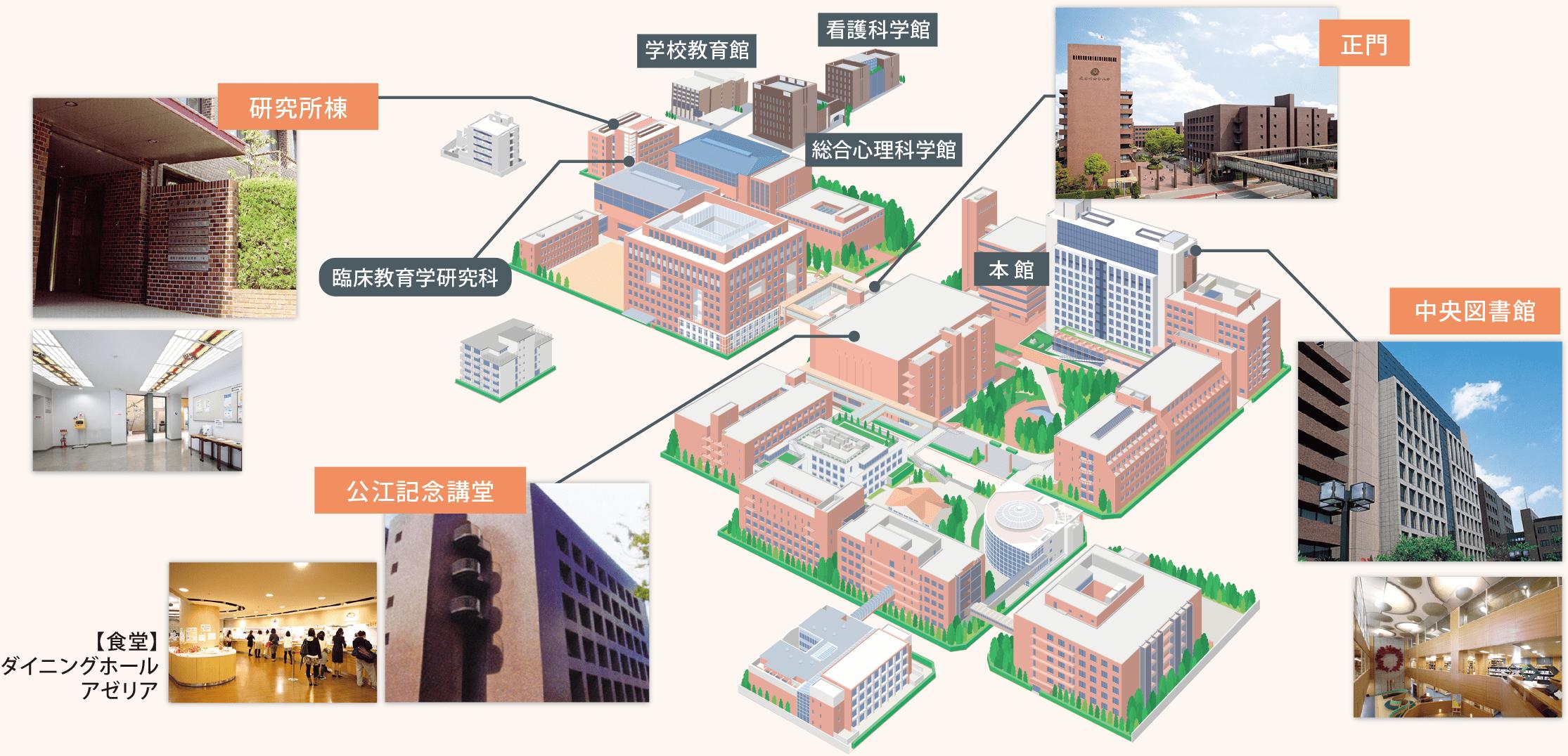 中央キャンパス図